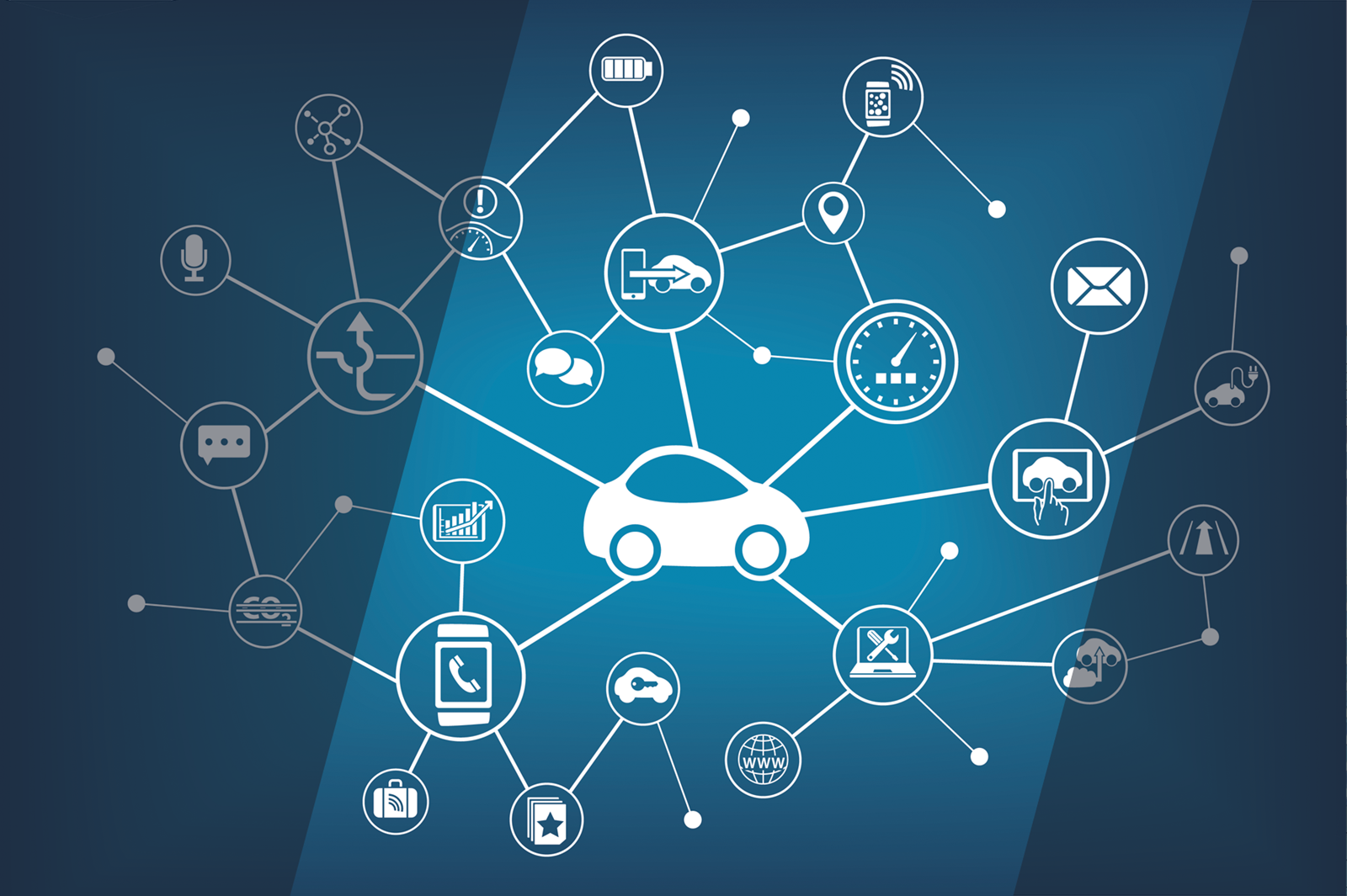 Accelerate now: How connected cars are transforming the in-car customer experience